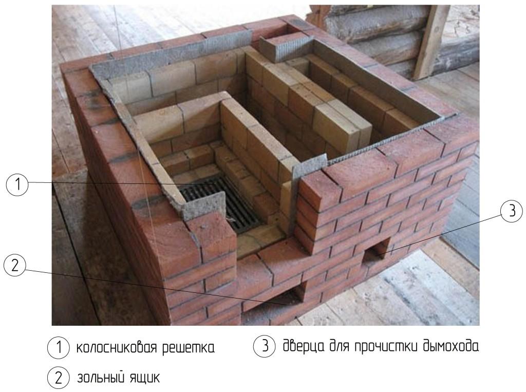 stroim-pech-dlya-bani-svoimi-rukami-www-ural-org