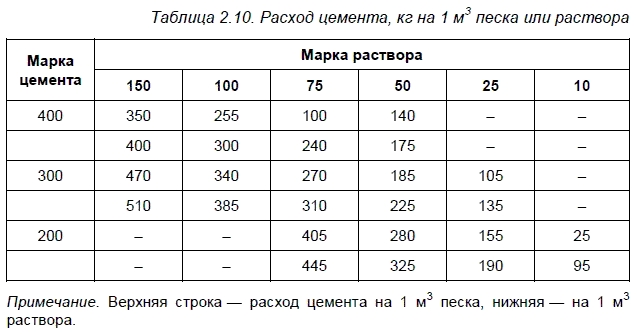 tablica-3