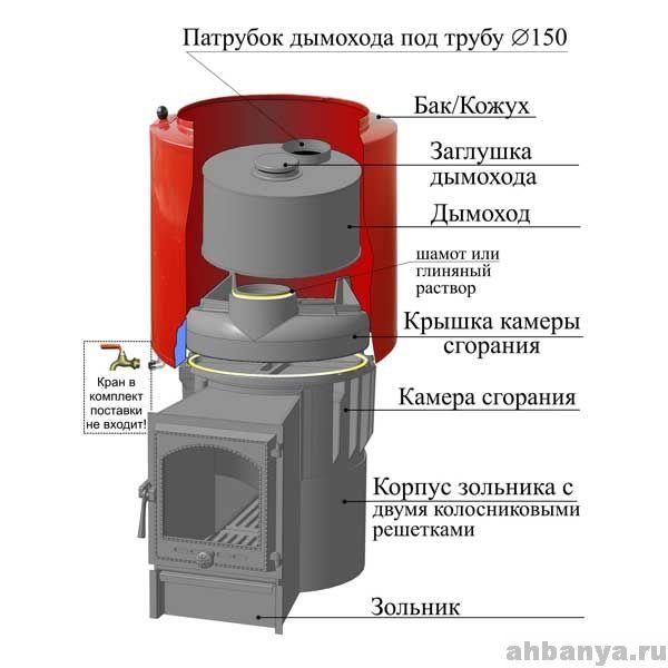 Общая-схема-дровяной-чугунной-банной-печи-АТБ-линейки-«Карелия