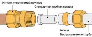 kak-soedinit-polipropilenovye-truby