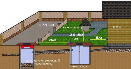 sposoby-obnaruzheniya-vody