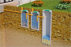 princip-raboty-septika-iz-betonnyh-kolec
