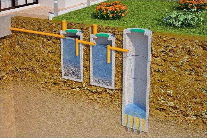 princip raboty septika iz betonnyh kolec