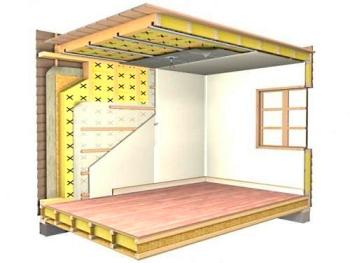 Натяжные потолочные конструкции