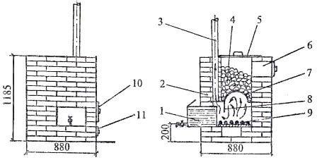 Печь с закрытой каменкой и резервуаром для воды
