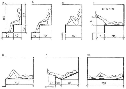 Расчет высоты многоярусной конструкции