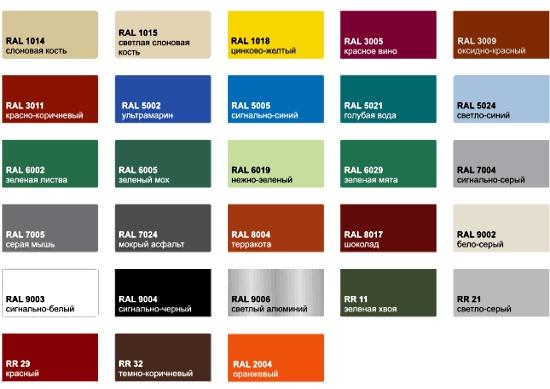 Разнообразие цветов современной металлочерепицы