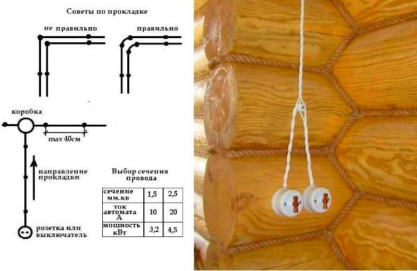 Рекомендации по монтажу проводки