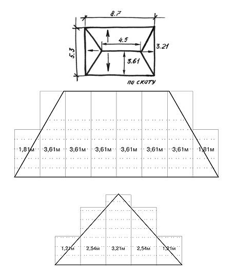 Расчёт требуемого количества листов