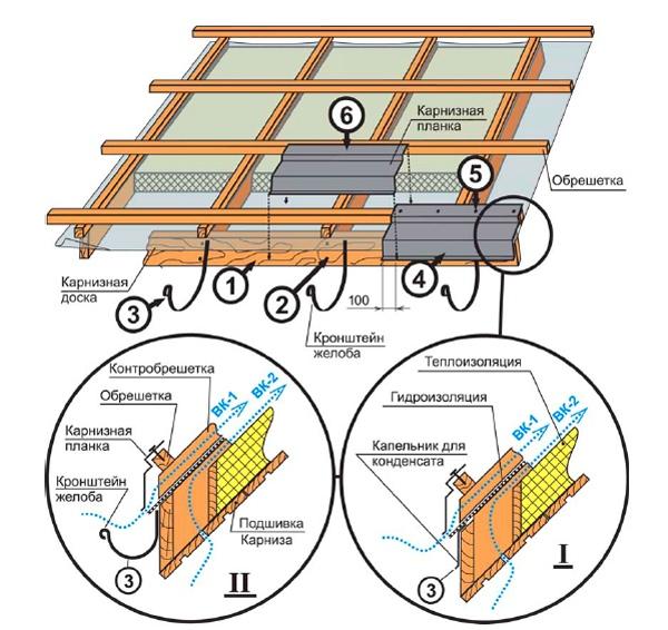 Схема монтажа композитной металлочерепицы