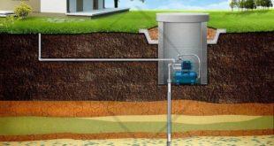 скважины на воду в 2020 году